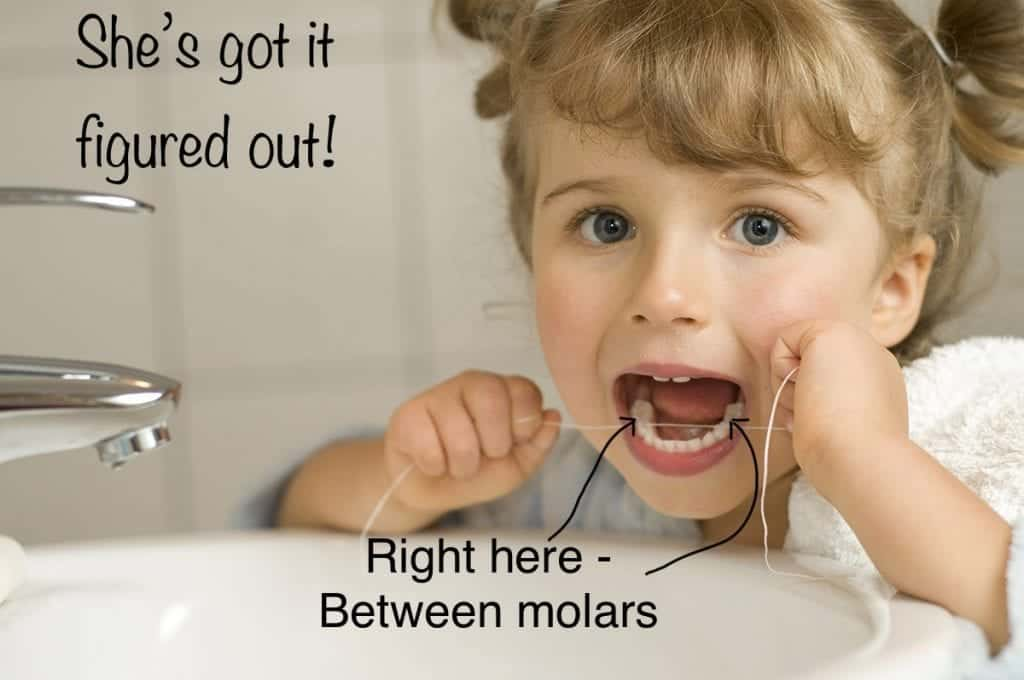 Child flossing teeth