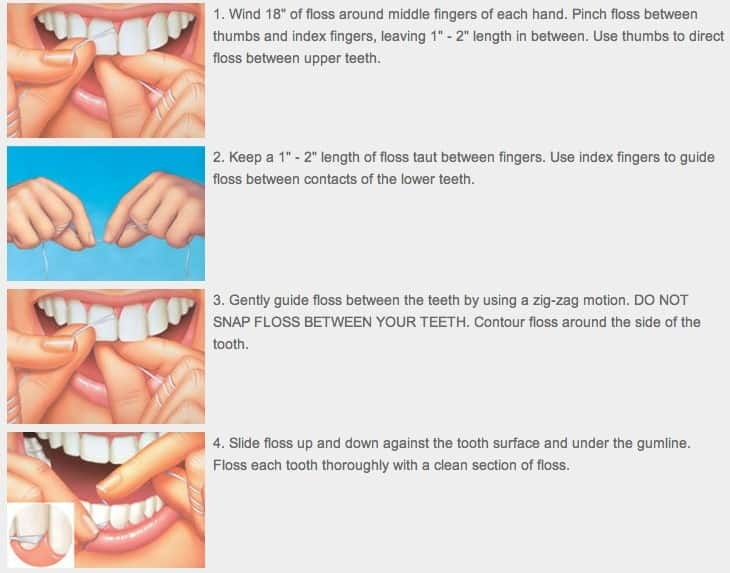 Instructions on how to floss